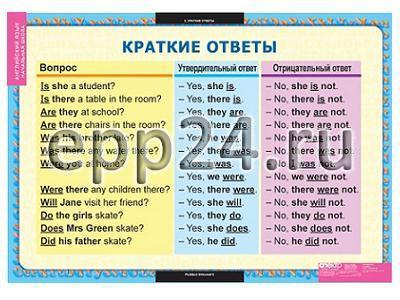 2.1.44 Демонстрационные учебные таблицы по иностранному языку для начальной школы