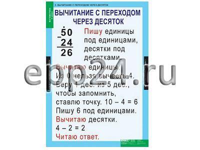 2.1.55 Демонстрационные учебные таблицы по математике для начальной школы