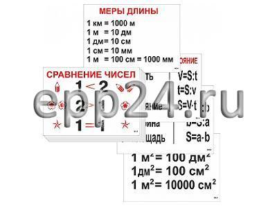 2.1.56 Демонстрационные пособия по математике для начальной школы