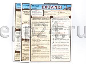 2.10.23 Таблицы раздаточные по курсу истории и обществознания