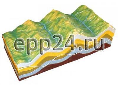 2.11.35 Модель строения земных складок и эволюции рельефа