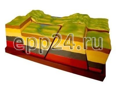 2.11.36 Модель движения океанических плит
