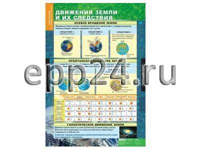 2.11.42 Таблицы учебные демонстрационные