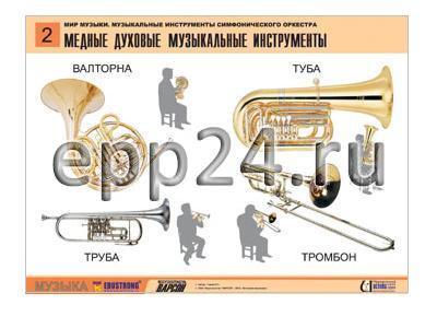 2.13.42 Комплект демонстрационных учебных таблиц