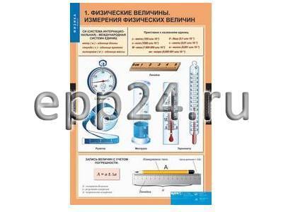 2.14.106 Комплект демонстрационных учебных таблиц