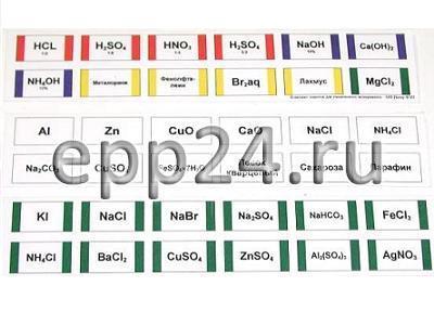 2.15.116 Комплект этикеток для химической посуды лотка