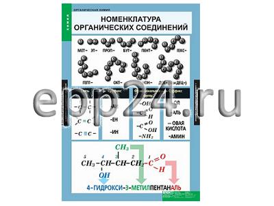 2.15.140 Серия таблиц по органической химии (сменная экспозиция)