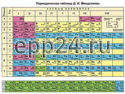2.17.19 Комплект наглядных пособий для постоянного использования