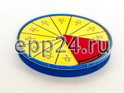 2.18.31 Части целого на круге. Простые дроби
