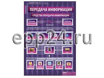 2.19.23 Комплект демонстрационных учебных таблиц