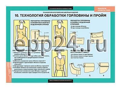2.21.39 Комплект таблиц демонстрационных по технологии обработки тканей