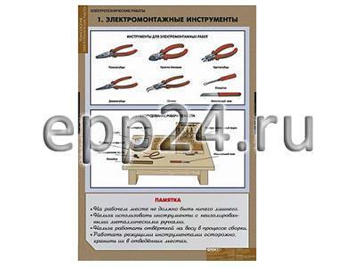 2.21.148 Комплект таблиц по слесарному делу