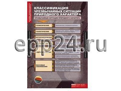 2.22.61 Комплект демонстрационных учебных таблиц