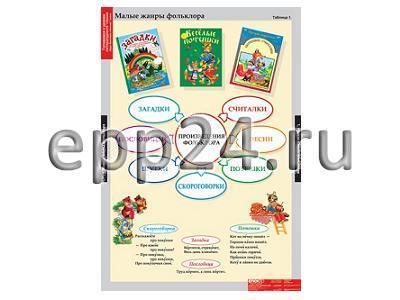 2.1.38 Комплект демонстрационных учебных таблиц по литературному чтению